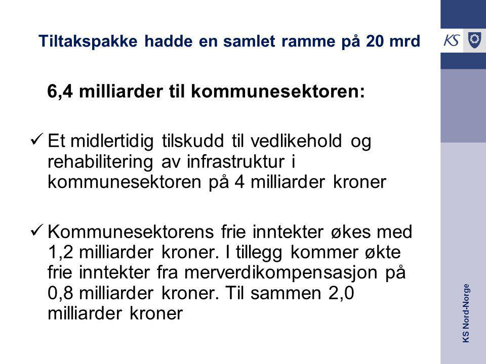 KS Nord-Norge Tiltakspakke hadde en samlet ramme på 20 mrd 6,4 milliarder til kommunesektoren: Et midlertidig tilskudd til vedlikehold og rehabiliteri