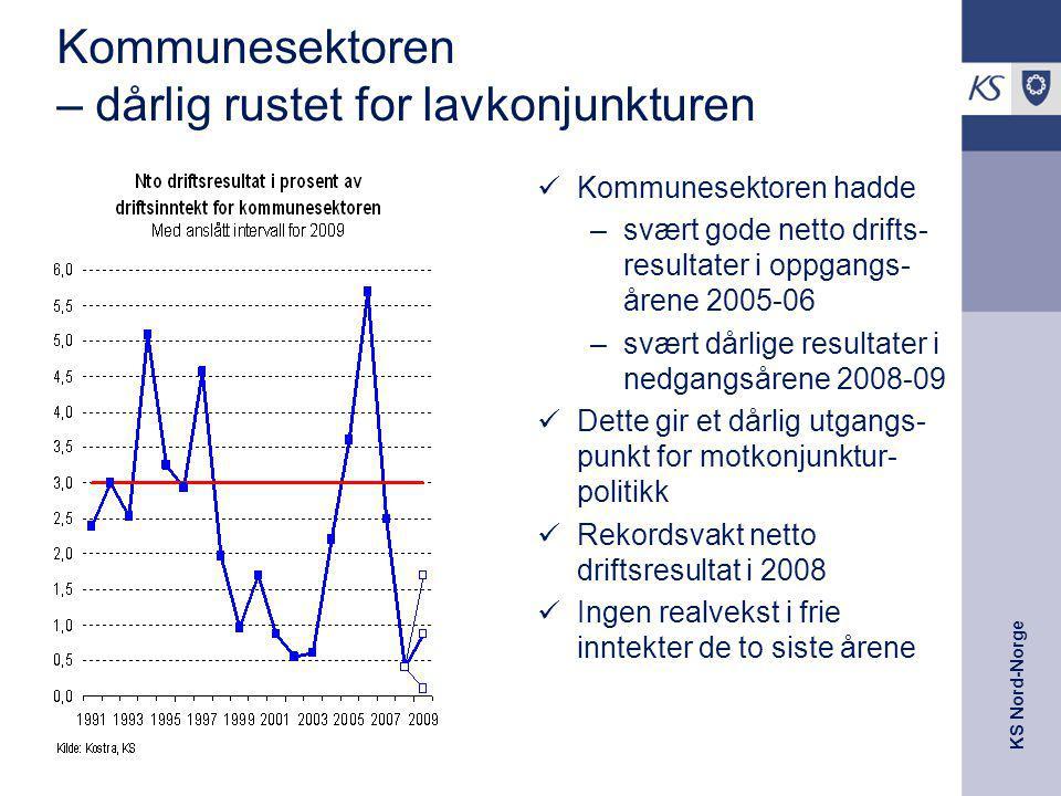 KS Nord-Norge Behov for flerårig plan for kommune- økonomien Kortsiktigheten i statens styring av kommune- sektoren gjør kommuneøkonomien og tjenestetilbudet til innbyggerne uforutsigbart Kommunene trenger å knytte sine utgiftsbudsjetter opp mot langsiktige inntektsrammer, og ikke til løpende inntektsutvikling to år tidligere Dagens økonomiske ubalanse er et tydelig uttrykk for svakhetene i dagens styringssystem Det er urimelig at kommunene er pålagt å legge fireårsplaner, mens staten bare forholder seg til ett år om gangen