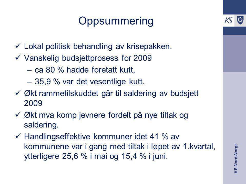 KS Nord-Norge Oppsummering Lokal politisk behandling av krisepakken. Vanskelig budsjettprosess for 2009 –ca 80 % hadde foretatt kutt, –35,9 % var det