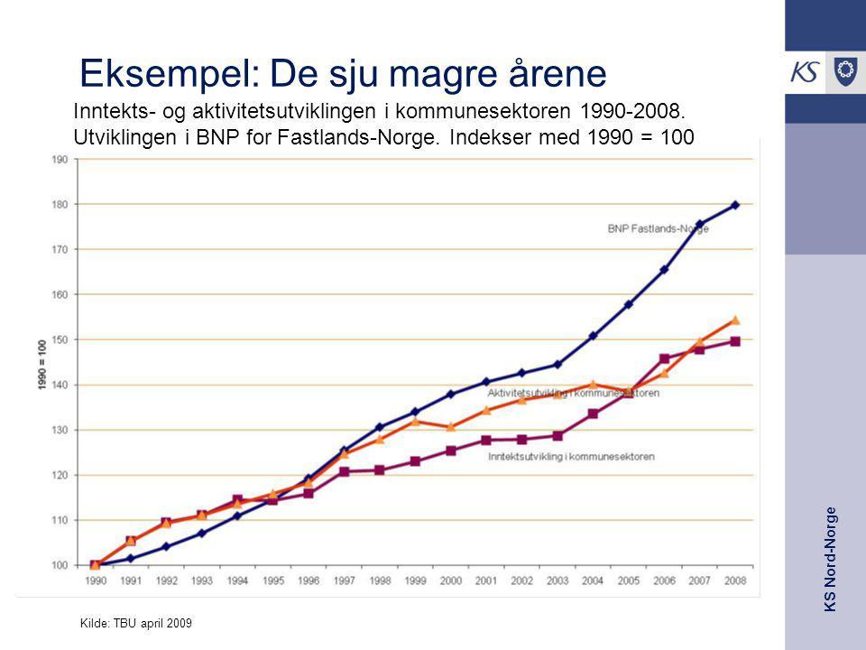 KS Nord-Norge Eksempel: De sju magre årene Inntekts- og aktivitetsutviklingen i kommunesektoren 1990-2008. Utviklingen i BNP for Fastlands-Norge. Inde