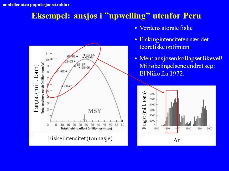 """Eksempel: ansjos i """"upwelling"""" utenfor Peru Fiskeintensitet (tonnasje) Fangst (mill. tonn) Verdens største fiske Fiskingintensiteten nær det teoretisk"""