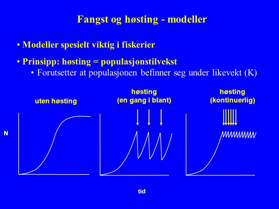 Fangst og høsting - modeller Modeller spesielt viktig i fiskerier Prinsipp: høsting = populasjonstilvekst Forutsetter at populasjonen befinner seg und