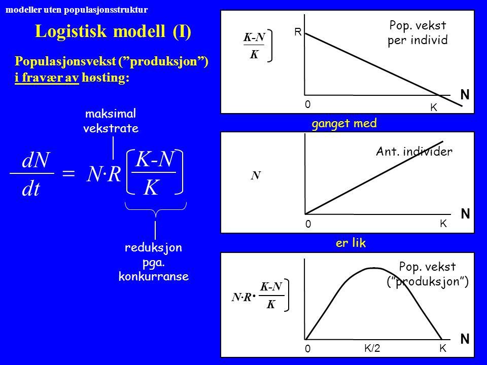 """Logistisk modell (I) dNdN  dt Populasjonsvekst (""""produksjon"""") i fravær av høsting: K-N K N·RN·R maksimal vekstrate reduksjon pga. konkurranse N N K 0"""