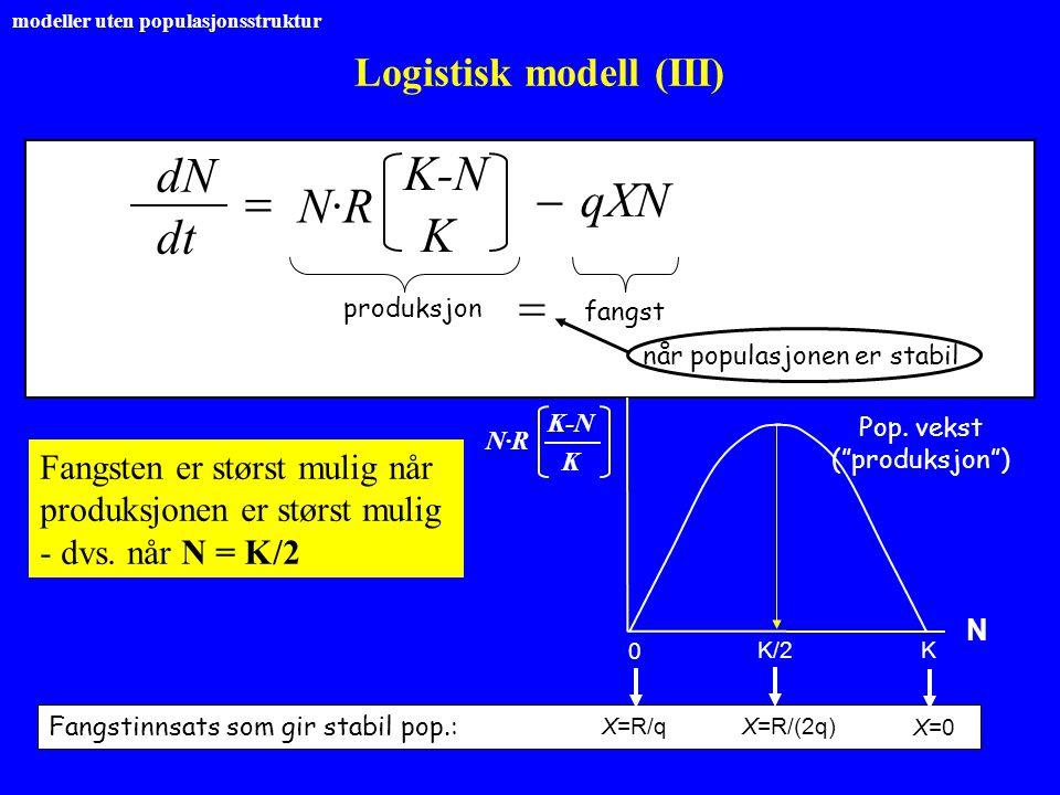 Logistisk modell (III) Fangsten er størst mulig når produksjonen er størst mulig - dvs. når N = K/2 dNdN  dt K-N K N·RN·R  qXN produksjon fangst  n