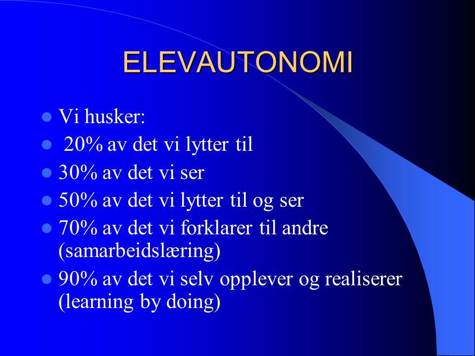 ELEVAUTONOMI Vi husker: 20% av det vi lytter til 30% av det vi ser 50% av det vi lytter til og ser 70% av det vi forklarer til andre (samarbeidslæring