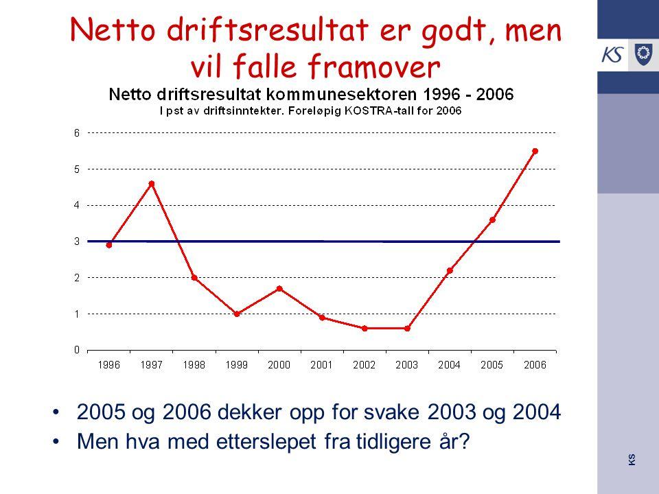 KS Netto driftsresultat er godt, men vil falle framover 2005 og 2006 dekker opp for svake 2003 og 2004 Men hva med etterslepet fra tidligere år