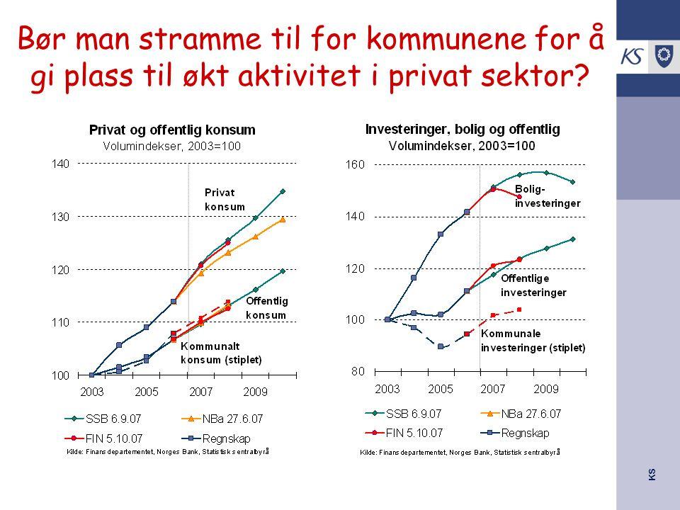 KS Netto driftsresultat er godt, men vil falle framover 2005 og 2006 dekker opp for svake 2003 og 2004 Men hva med etterslepet fra tidligere år?