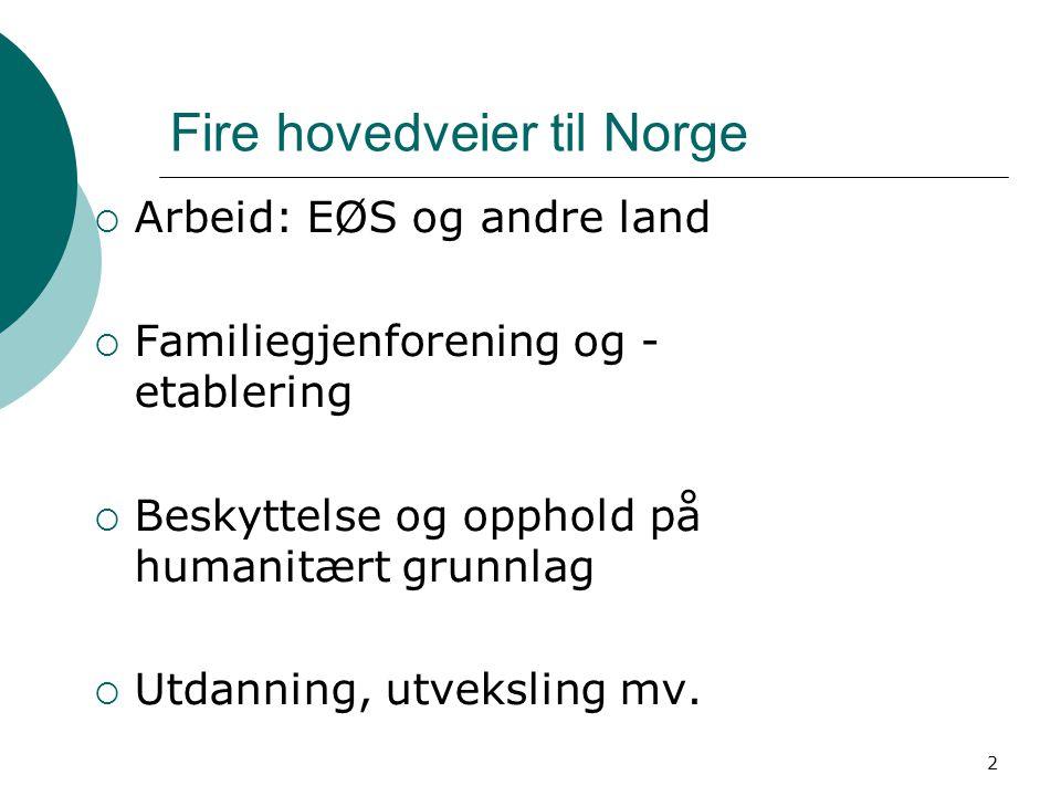 Fire hovedveier til Norge  Arbeid: EØS og andre land  Familiegjenforening og - etablering  Beskyttelse og opphold på humanitært grunnlag  Utdannin