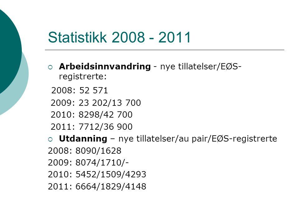 Statistikk 2008 - 2011  Arbeidsinnvandring - nye tillatelser/EØS- registrerte: 2008: 52 571 2009: 23 202/13 700 2010: 8298/42 700 2011: 7712/36 900 