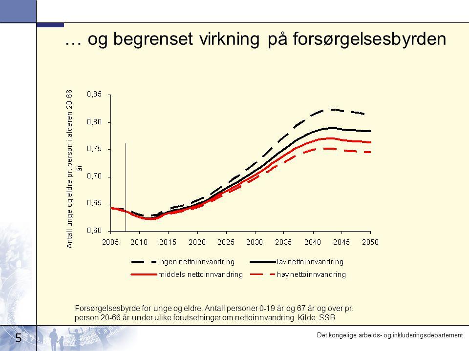 6 Det kongelige arbeids- og inkluderingsdepartement => Innvandring blåser opp økonomien, men vi blir ikke nødvendigvis rikere av det =>BNP øker, men BNP per capita øker ikke nødvendigvis Noen videre konsekvenser