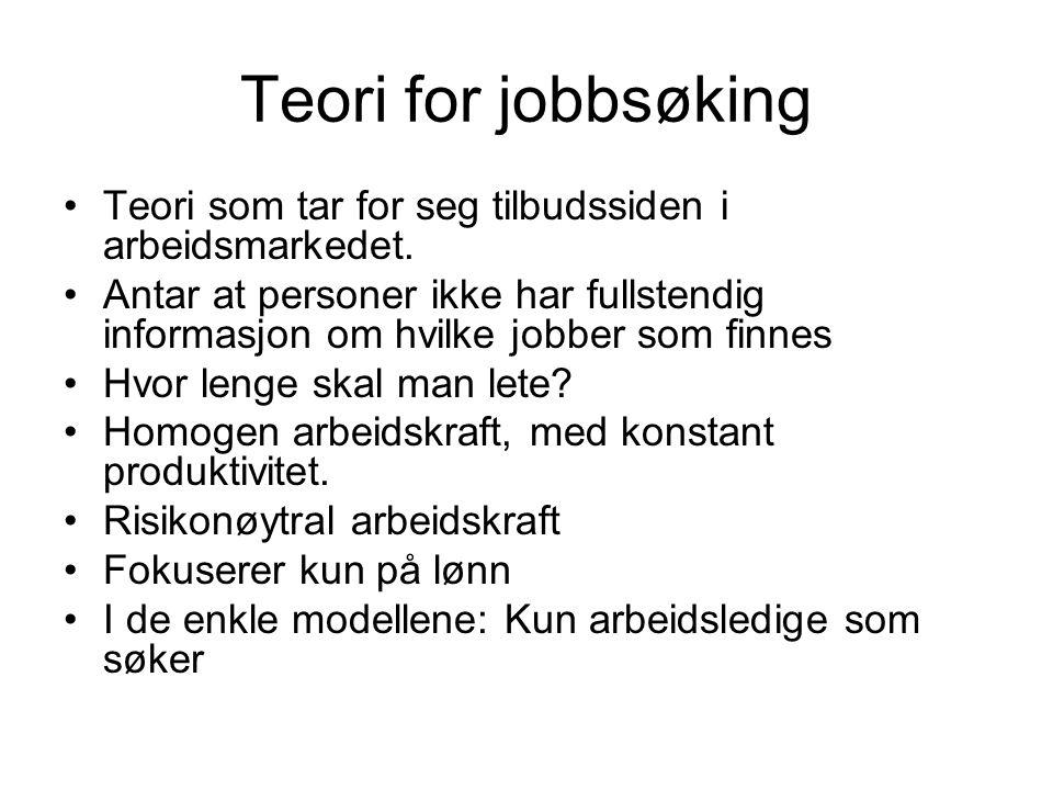 Teori for jobbsøking Teori som tar for seg tilbudssiden i arbeidsmarkedet.