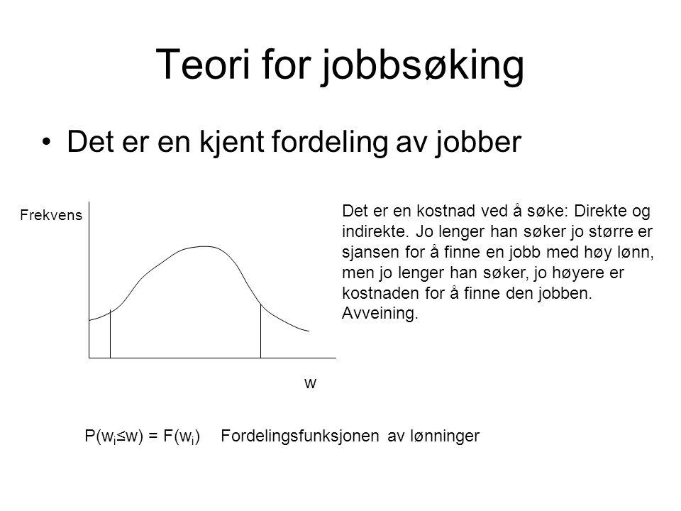Teori for jobbsøking Det er en kjent fordeling av jobber Frekvens w P(w i ≤w) = F(w i )Fordelingsfunksjonen av lønninger Det er en kostnad ved å søke: Direkte og indirekte.