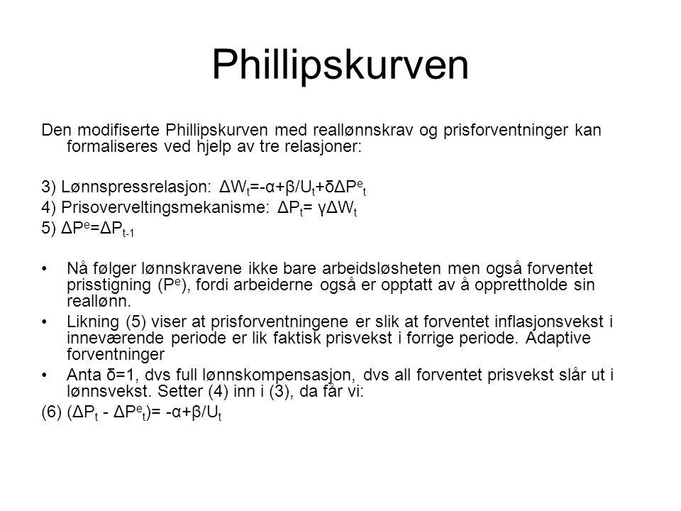 Phillipskurven Den modifiserte Phillipskurven med reallønnskrav og prisforventninger kan formaliseres ved hjelp av tre relasjoner: 3) Lønnspressrelasjon: ΔW t =-α+β/U t +δΔP e t 4) Prisoverveltingsmekanisme: ΔP t = γΔW t 5) ΔP e =ΔP t-1 Nå følger lønnskravene ikke bare arbeidsløsheten men også forventet prisstigning (P e ), fordi arbeiderne også er opptatt av å opprettholde sin reallønn.