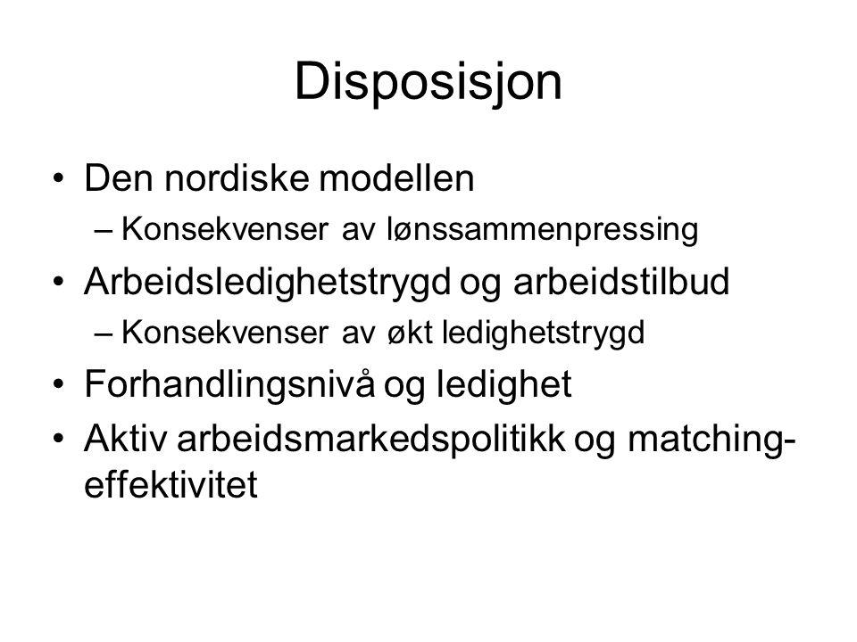 Disposisjon Den nordiske modellen –Konsekvenser av lønssammenpressing Arbeidsledighetstrygd og arbeidstilbud –Konsekvenser av økt ledighetstrygd Forha