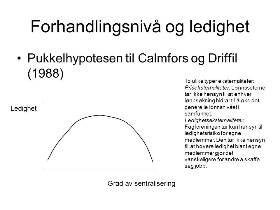 Forhandlingsnivå og ledighet Pukkelhypotesen til Calmfors og Driffil (1988) Grad av sentralisering Ledighet To ulike typer eksternaliteter: Prisekster