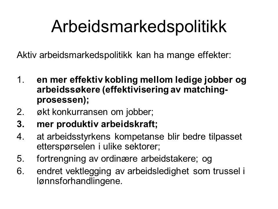 Arbeidsmarkedspolitikk Aktiv arbeidsmarkedspolitikk kan ha mange effekter: 1.en mer effektiv kobling mellom ledige jobber og arbeidssøkere (effektivis
