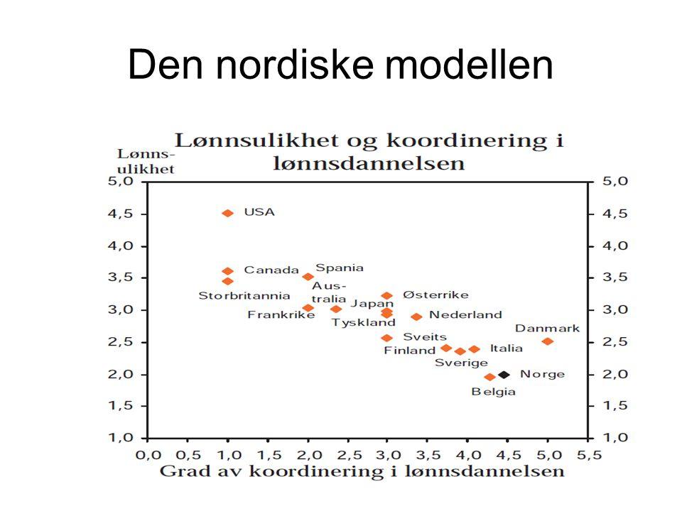 Arbeidsmarkedspolitikk Lønnsfastsettelse og sysselsetting Etterspørselskurve (E) Realløn n Lønnsfatssettingskurve (L) Sysselsetting FSTFS W0W0 s0s0 r0r0 u0u0 En fallende etterspørselskurve (E), en stigende lønnsfastsettingskurve (L), en vertikal linje som angir nivået på arbeidsstyrken (FS) og en vertikal linje som er nivået på arbeidsstyrken minus dem som deltar på tiltak (FST).
