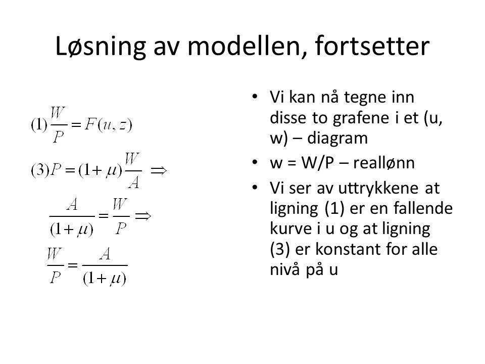 Løsning av modellen, fortsetter Vi kan nå tegne inn disse to grafene i et (u, w) – diagram w = W/P – reallønn Vi ser av uttrykkene at ligning (1) er e