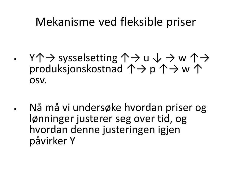 Mekanisme ved fleksible priser  Y↑→ sysselsetting ↑→ u ↓ → w ↑→ produksjonskostnad ↑→ p ↑→ w ↑ osv.  Nå må vi undersøke hvordan priser og lønninger