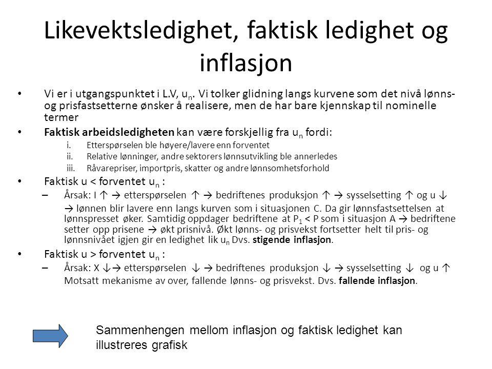 Likevektsledighet, faktisk ledighet og inflasjon Vi er i utgangspunktet i L.V, u n. Vi tolker glidning langs kurvene som det nivå lønns- og prisfastse