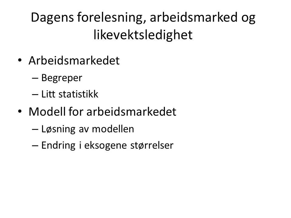 Dagens forelesning, arbeidsmarked og likevektsledighet Arbeidsmarkedet – Begreper – Litt statistikk Modell for arbeidsmarkedet – Løsning av modellen –