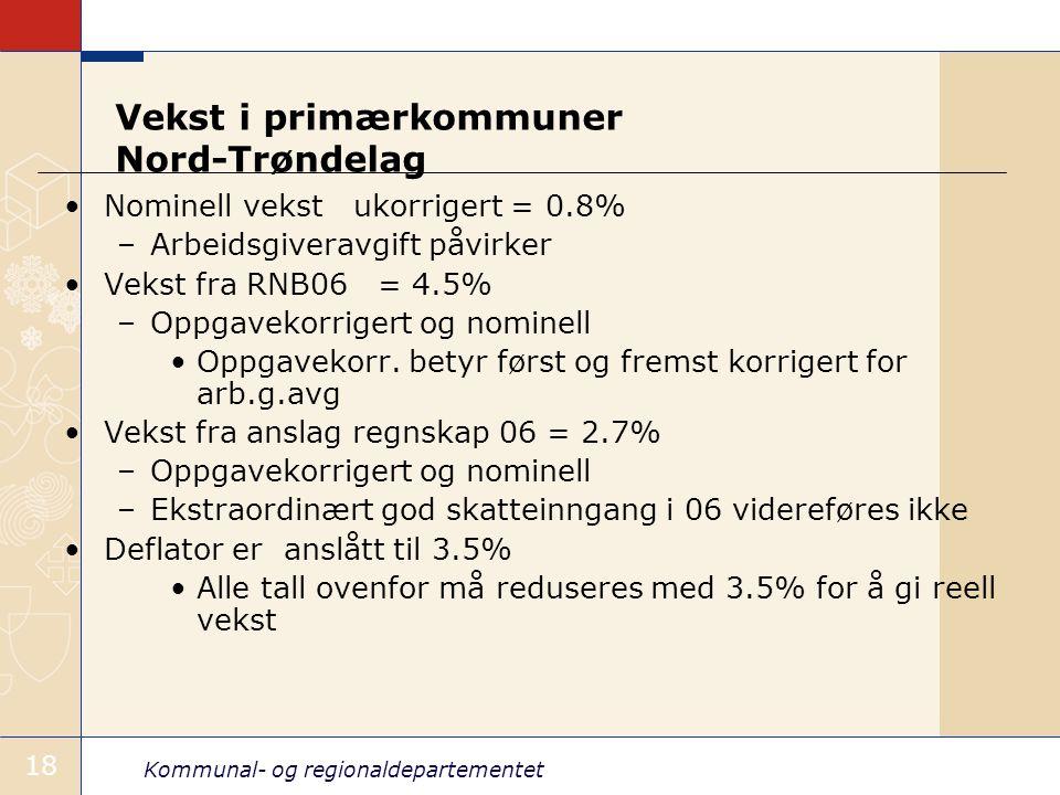 Kommunal- og regionaldepartementet 18 Vekst i primærkommuner Nord-Trøndelag Nominell vekst ukorrigert = 0.8% –Arbeidsgiveravgift påvirker Vekst fra RNB06 = 4.5% –Oppgavekorrigert og nominell Oppgavekorr.