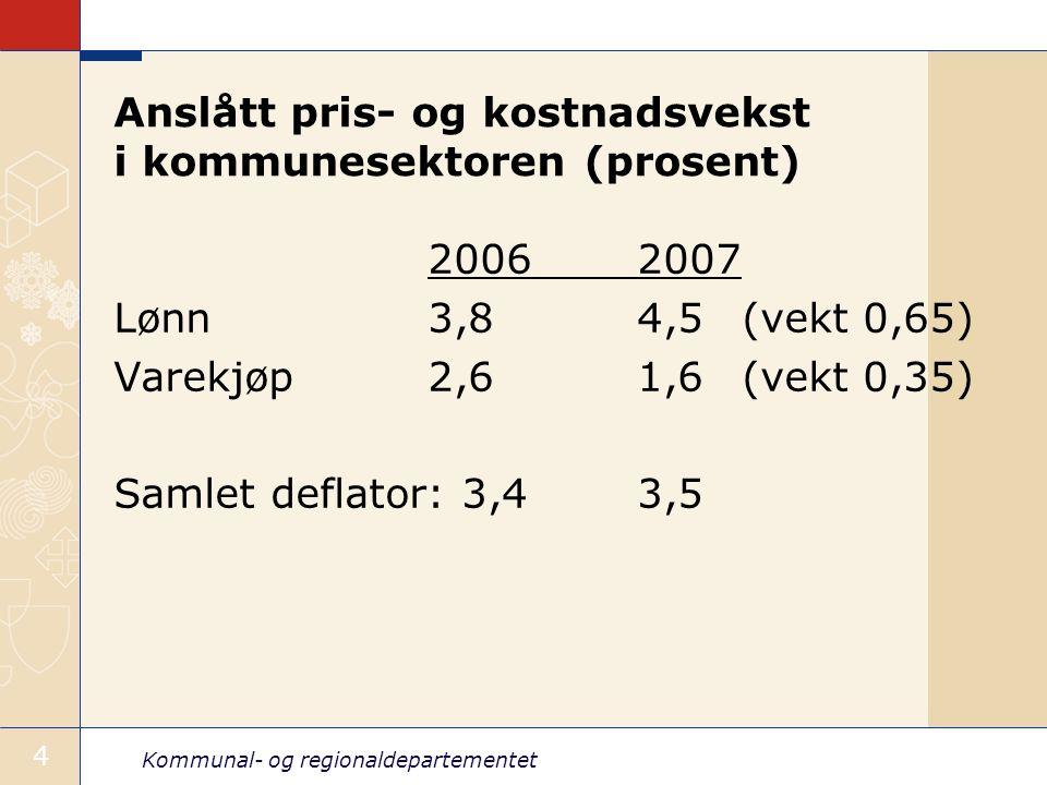Kommunal- og regionaldepartementet 4 Anslått pris- og kostnadsvekst i kommunesektoren (prosent) 20062007 Lønn3,84,5(vekt 0,65) Varekjøp2,61,6(vekt 0,3