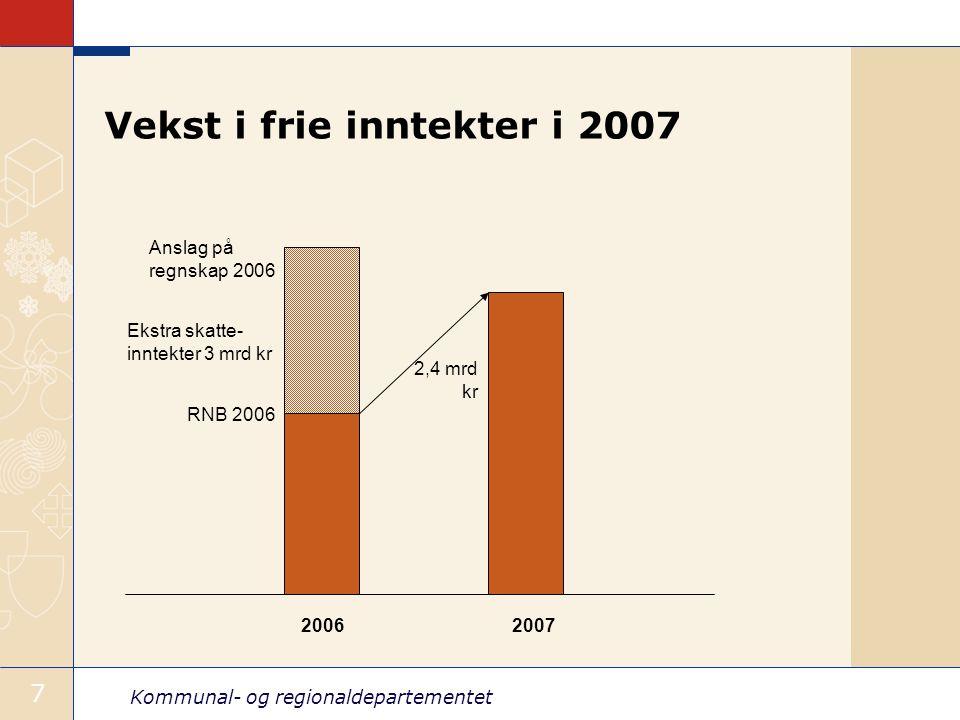 Kommunal- og regionaldepartementet 7 Vekst i frie inntekter i 2007 20062007 Anslag på regnskap 2006 Ekstra skatte- inntekter 3 mrd kr RNB 2006 2,4 mrd