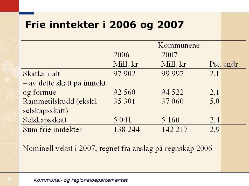 Kommunal- og regionaldepartementet 9 Skattøren Kommunene 12,6 pst.