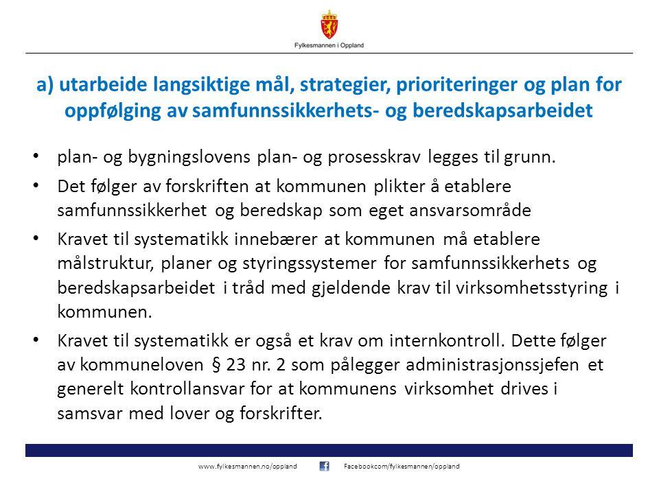 www.fylkesmannen.no/opplandFacebookcom/fylkesmannen/oppland a) utarbeide langsiktige mål, strategier, prioriteringer og plan for oppfølging av samfunn