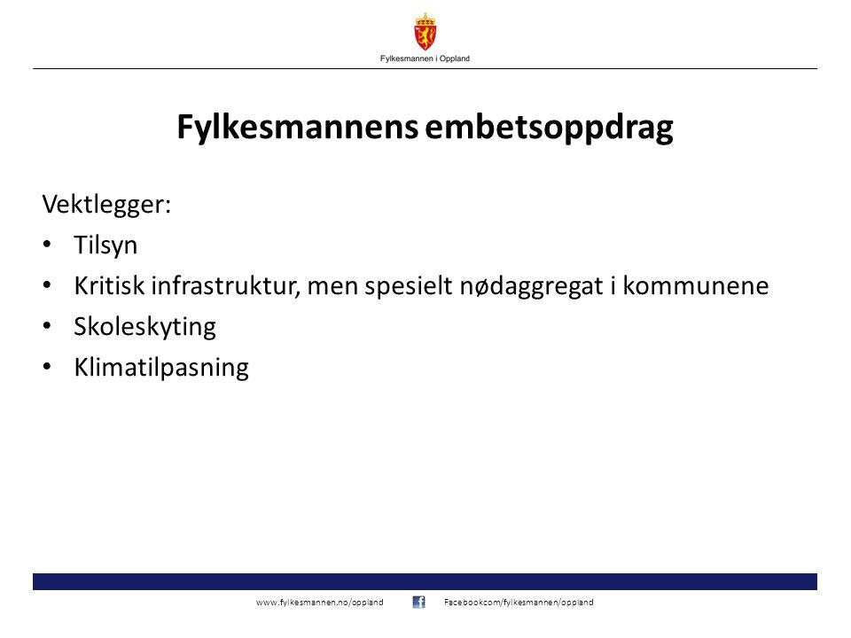 www.fylkesmannen.no/opplandFacebookcom/fylkesmannen/oppland Fylkesmannens embetsoppdrag Vektlegger: Tilsyn Kritisk infrastruktur, men spesielt nødaggr