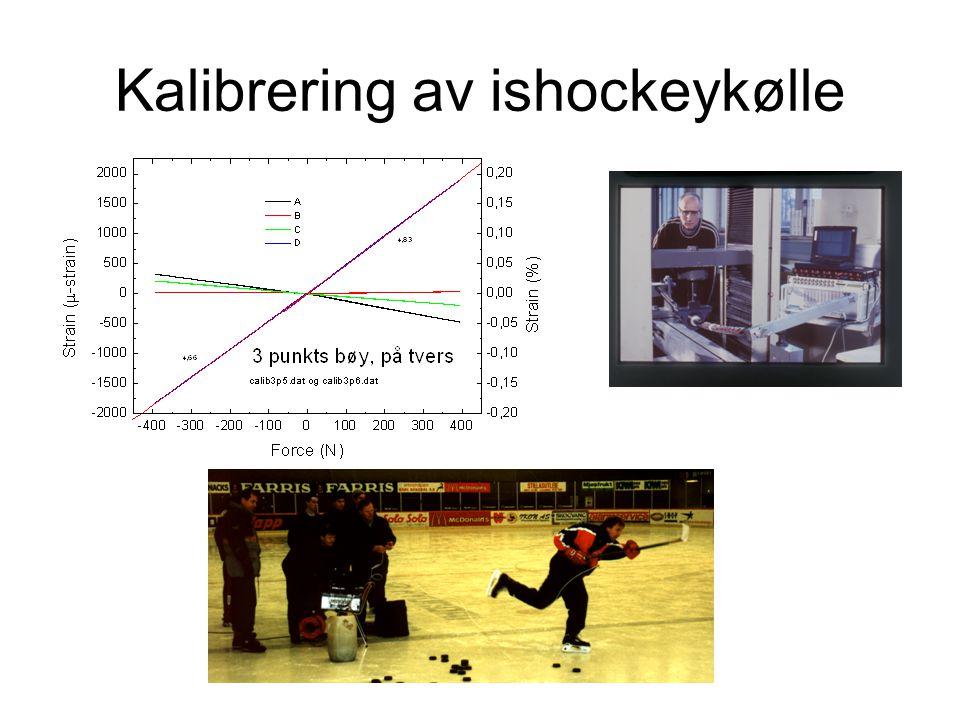 Kalibrering av ishockeykølle