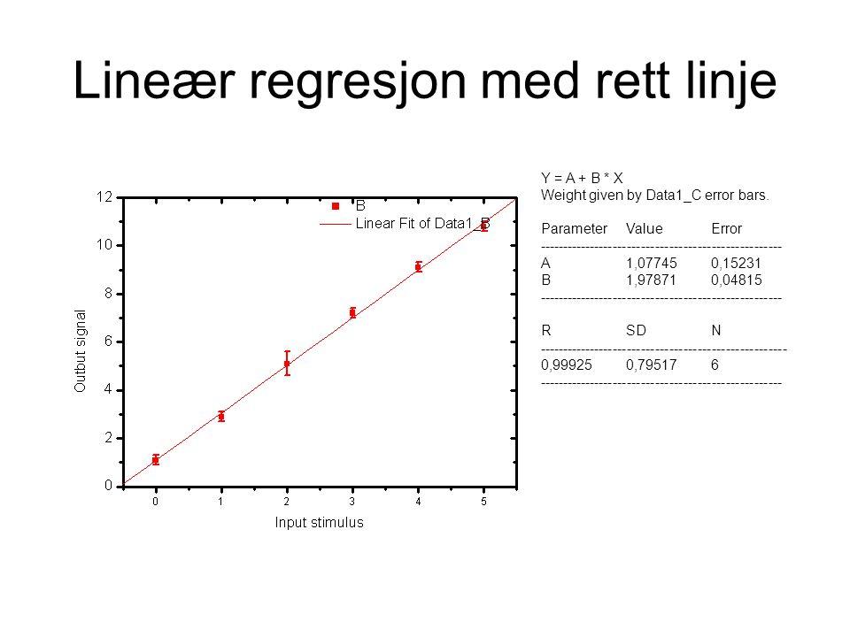 Lineær regresjon med rett linje Y = A + B * X Weight given by Data1_C error bars.