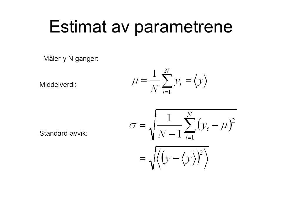 Fremstilling av målinger (for varierende input) σ μ