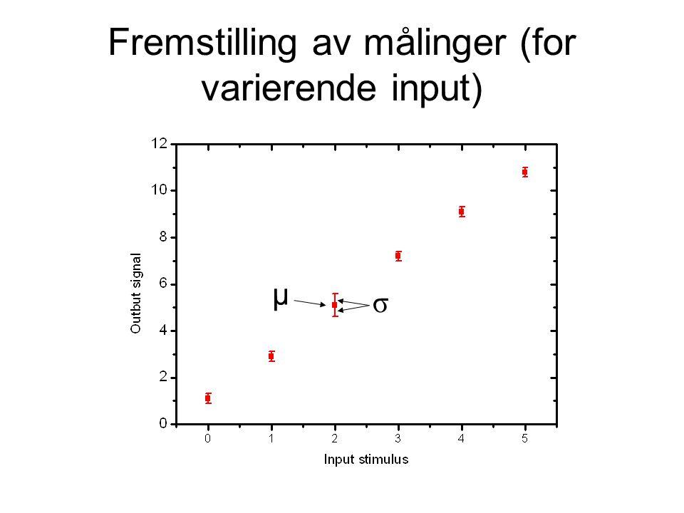 Savitzky-Golay Beste tilpasning til et polynom rundt punktet man ser på {1, 1, 1, 1, 1} / 5 {-3, 12, 17, 12, -3} / 35