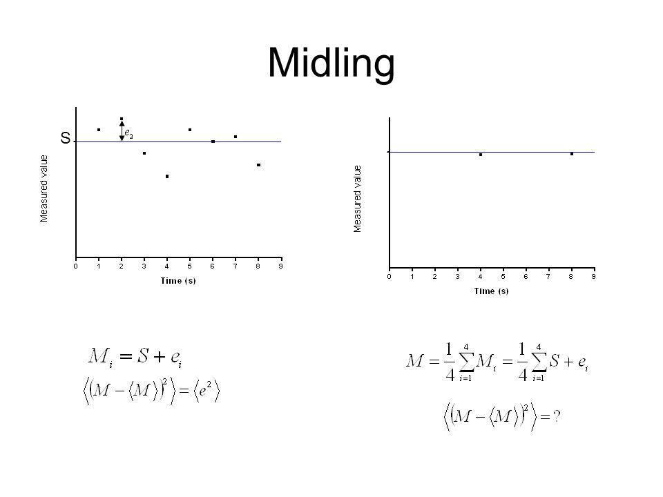 Midling S