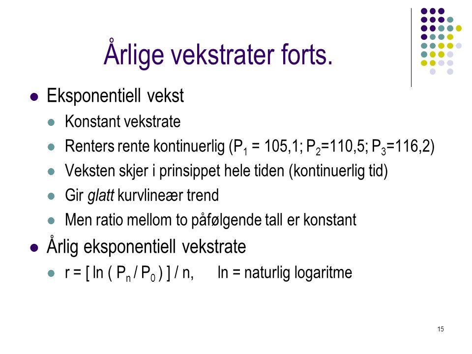 15 Årlige vekstrater forts. Eksponentiell vekst Konstant vekstrate Renters rente kontinuerlig (P 1 = 105,1; P 2 =110,5; P 3 =116,2) Veksten skjer i pr