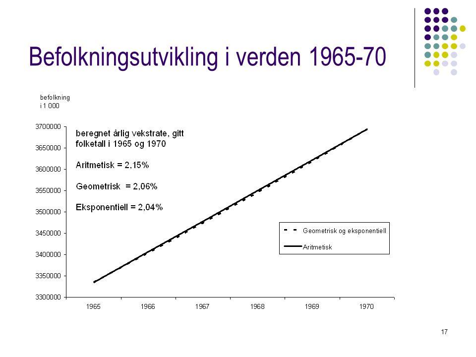 17 Befolkningsutvikling i verden 1965-70