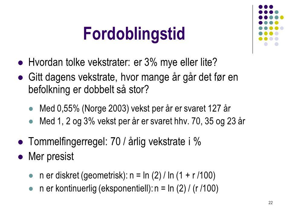 22 Fordoblingstid Hvordan tolke vekstrater: er 3% mye eller lite.