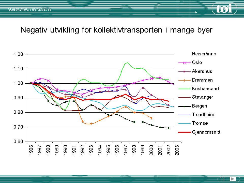 12 Negativ utvikling for kollektivtransporten i mange byer