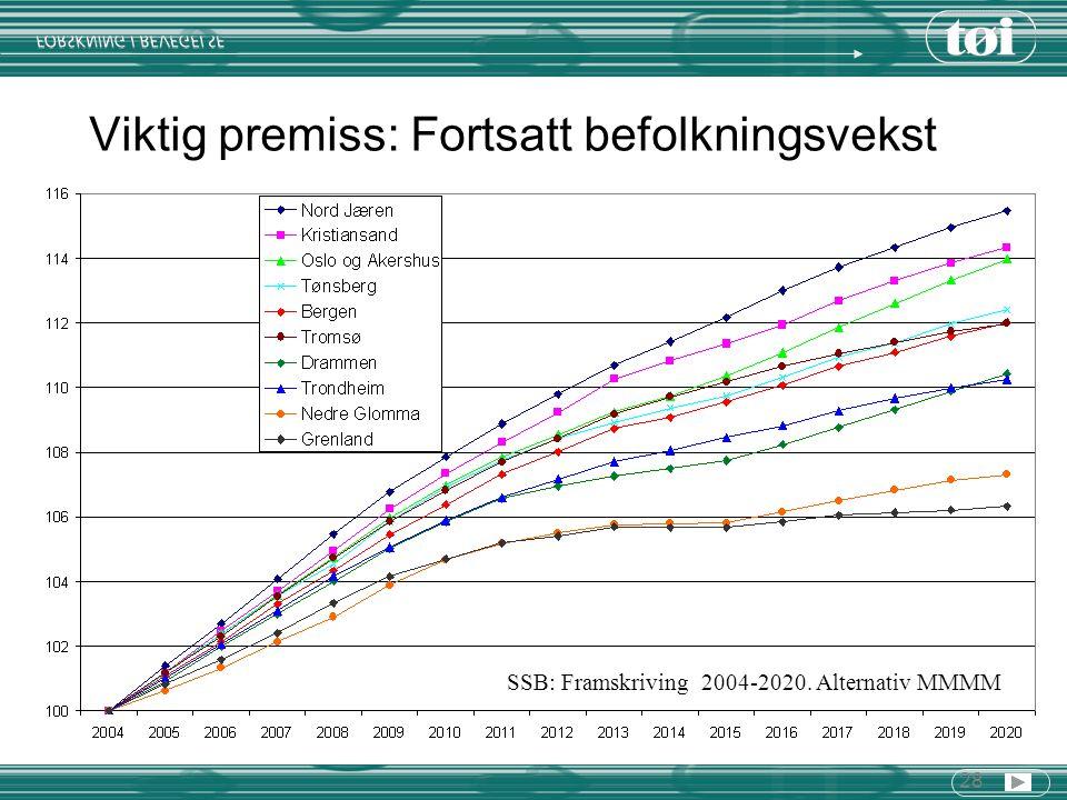 28 Viktig premiss: Fortsatt befolkningsvekst SSB: Framskriving 2004-2020. Alternativ MMMM