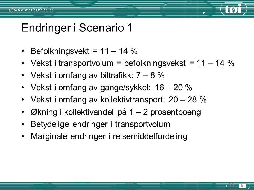 30 Endringer i Scenario 1 Befolkningsvekt = 11 – 14 % Vekst i transportvolum = befolkningsvekst = 11 – 14 % Vekst i omfang av biltrafikk: 7 – 8 % Veks