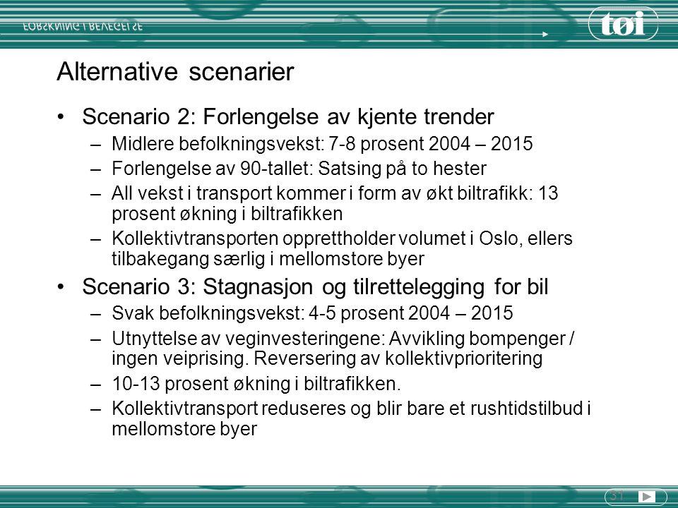 31 Alternative scenarier Scenario 2: Forlengelse av kjente trender –Midlere befolkningsvekst: 7-8 prosent 2004 – 2015 –Forlengelse av 90-tallet: Satsi