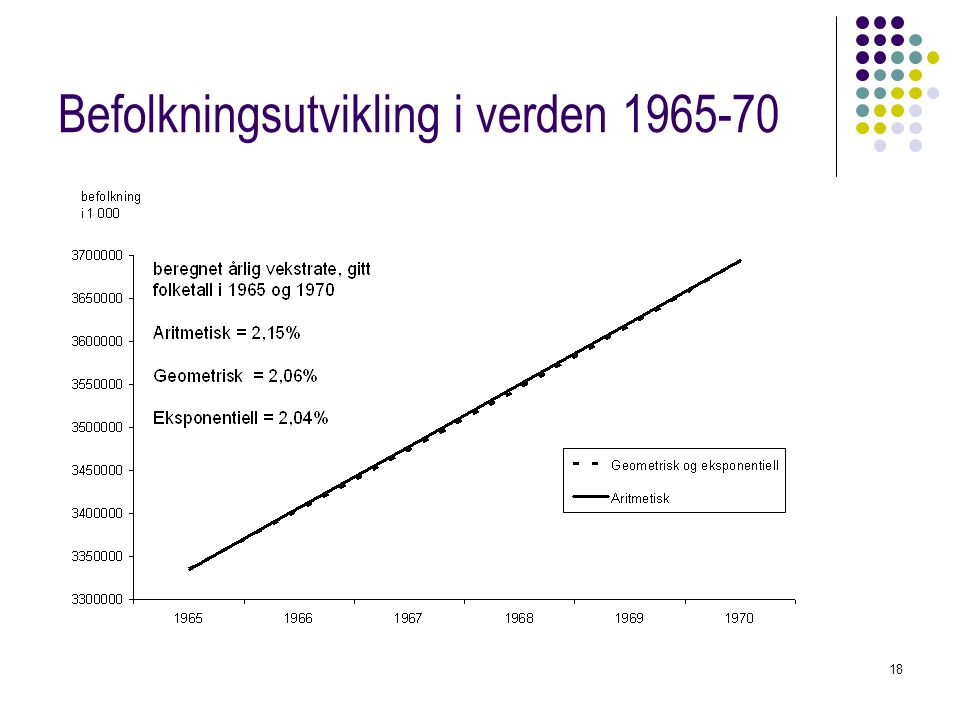 18 Befolkningsutvikling i verden 1965-70