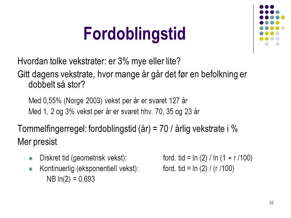 22 Fordoblingstid Hvordan tolke vekstrater: er 3% mye eller lite? Gitt dagens vekstrate, hvor mange år går det før en befolkning er dobbelt så stor? M