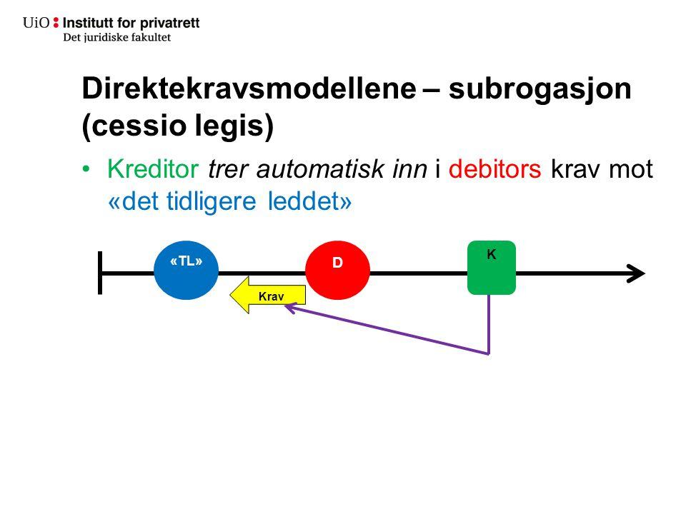 Direktekravsmodellene – subrogasjon (cessio legis) Kreditor trer automatisk inn i debitors krav mot «det tidligere leddet» Krav «TL» D K