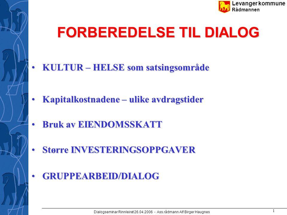 Levanger kommune Rådmannen Dialogseminar Rinnleiret 26.04.2006 - Ass.rådmann Alf Birger Haugnes 1 FORBEREDELSE TIL DIALOG KULTUR – HELSE som satsingso