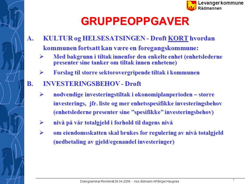 Levanger kommune Rådmannen Dialogseminar Rinnleiret 26.04.2006 - Ass.rådmann Alf Birger Haugnes 7 GRUPPEOPPGAVER A.KULTUR og HELSESATSINGEN - Drøft KO