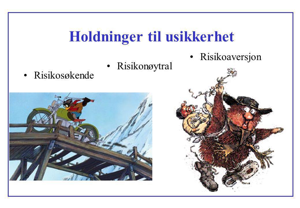 Holdninger til usikkerhet Risikosøkende Risikoaversjon Risikonøytral