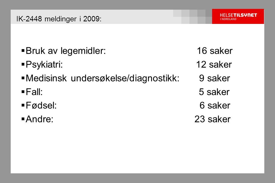 IK-2448 meldinger i 2009:  Bruk av legemidler: 16 saker  Psykiatri: 12 saker  Medisinsk undersøkelse/diagnostikk: 9 saker  Fall: 5 saker  Fødsel: